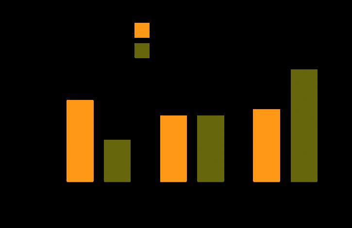 fall-market-performance-11_18_copy